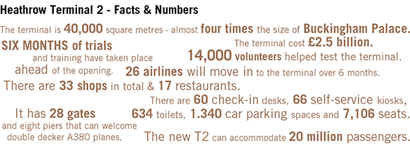 Heathrow Terminal 2 Facts and Numbers