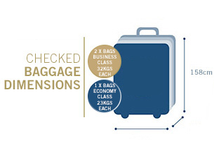 Checked Baggage Dimensions Image